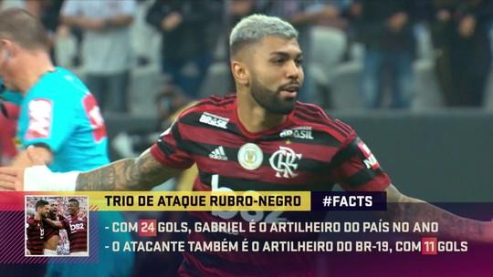 """Comentarista elogia trio de ataque do Flamengo e diz: """"É o grande favorito ao Campeonato Brasileiro"""""""