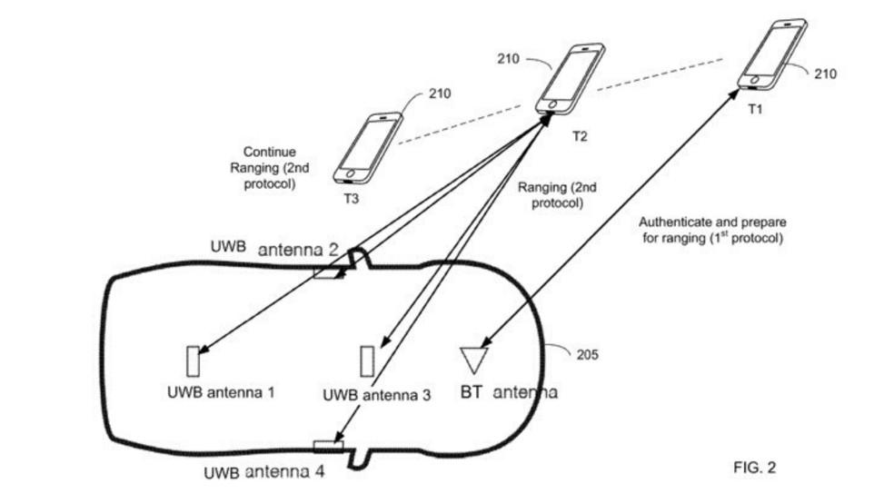 Patente demonstra permissões de acesso a dispositivos distintos para diferentes partes do carro  — Foto: Reprodução/iMore