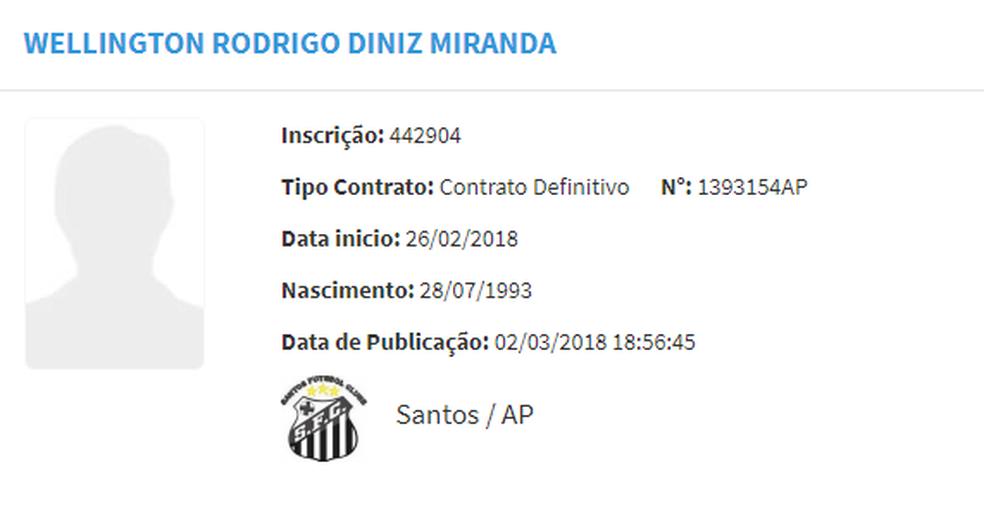 Atacante Rodrigão já está regularizado e à disposição do técnico Edson Porto  (Foto: Reprodução)