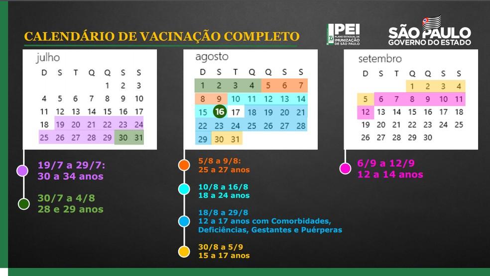 Novo calendário de vacinação contra Covid-19 do estado de SP, anunciado nesta quarta (28) — Foto: Reprodução/Governo de SP