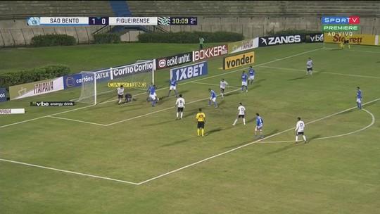 Entenda por que o São Bento é o único time invicto entre as Séries A, B e C do Brasileiro