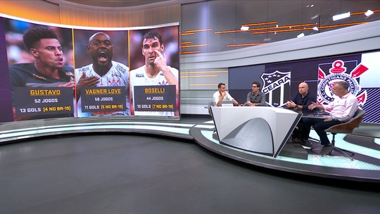 Comentaristas analisam os centroavantes do Corinthians para 2020