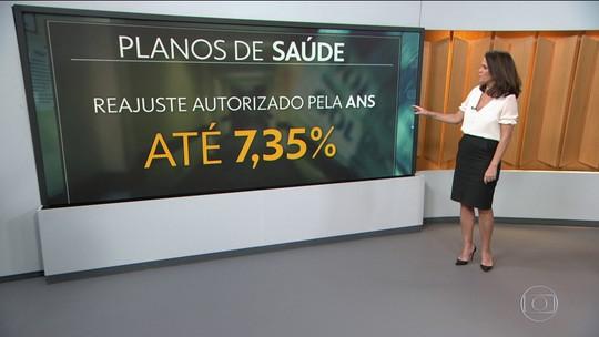 Limite do reajuste anual dos planos de saúde é publicado no Diário Oficial