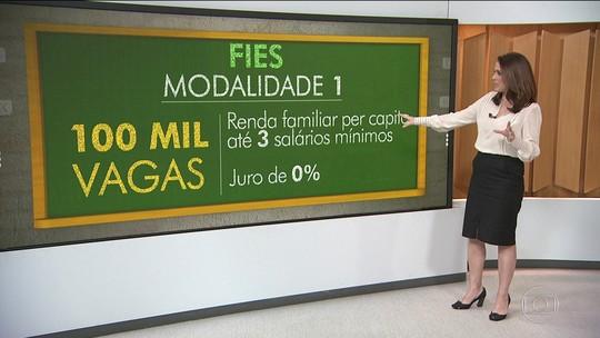 Demanda por crédito do Fies é tres vezes maior que a oferta de vagas no 2º semestre de 2017