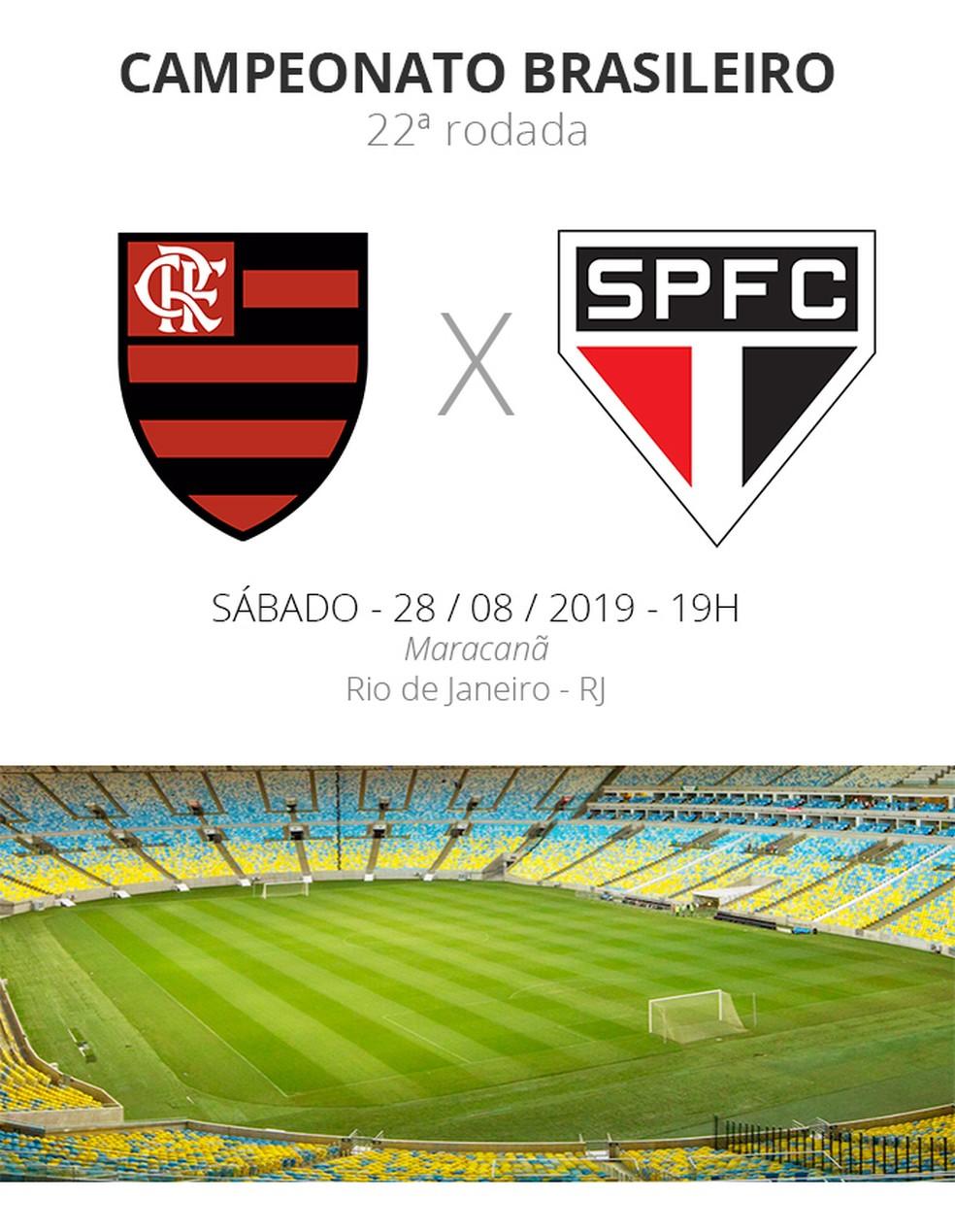 Flamengo x São Paulo: tudo o que você precisa saber sobre ...