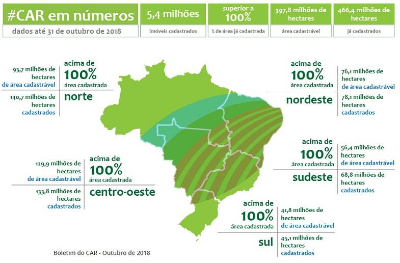 sustentabilidade-car (Foto: Serviço Florestal Brasileiro)