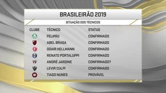 Seleção atualiza situação dos técnicos na Série A do Brasileirão 2019