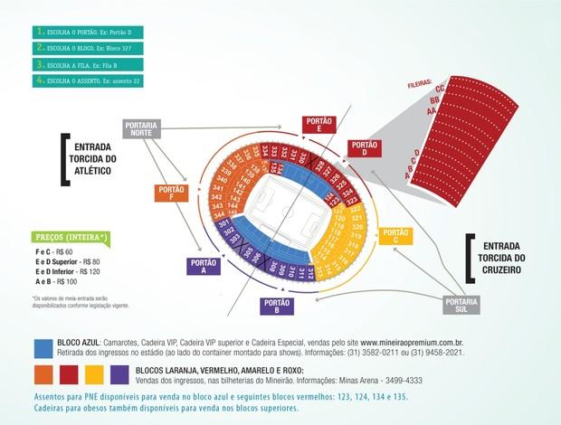 mapa estadio da luz Números e letras: saiba como se localizar no novo estádio Mineirão  mapa estadio da luz