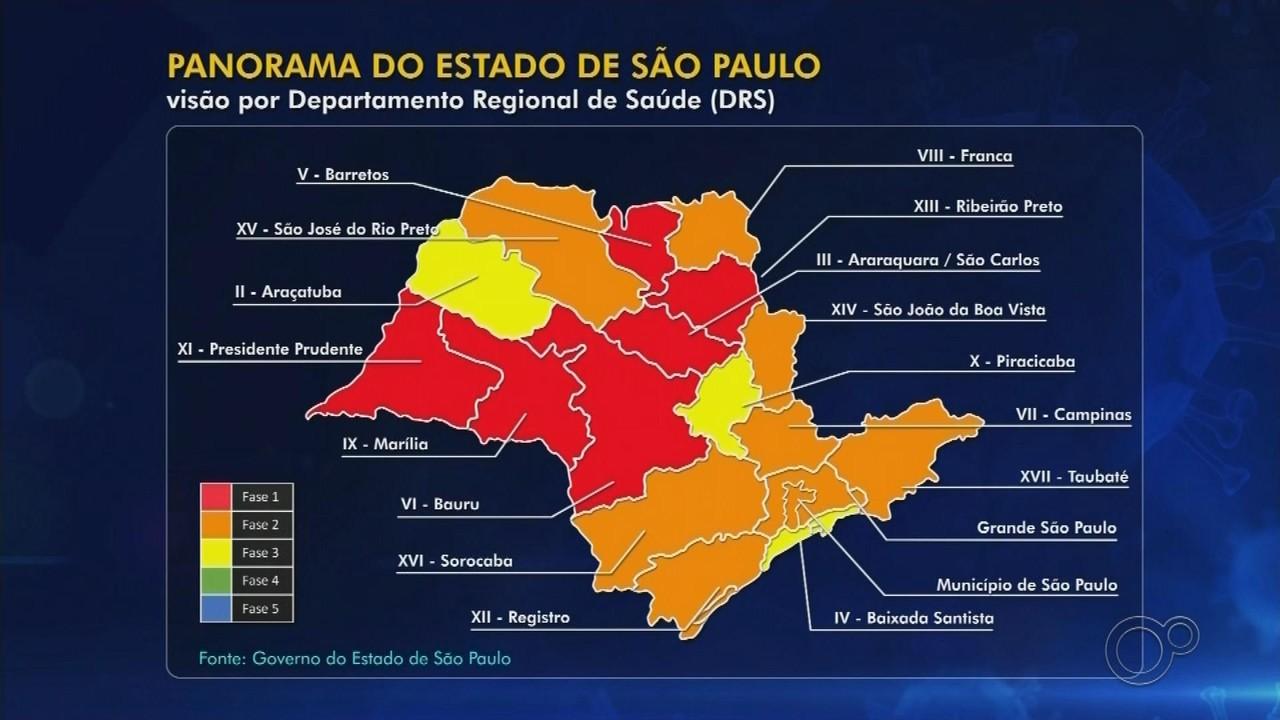 Marília é rebaixada para a fase vermelha do Plano SP e só serviços essenciais funcionam