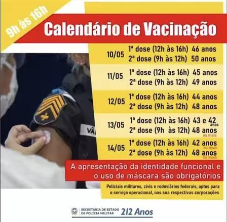 Governo do RJ diz que está vacinando profissionais de segurança contra a Covid apenas com a segunda dose