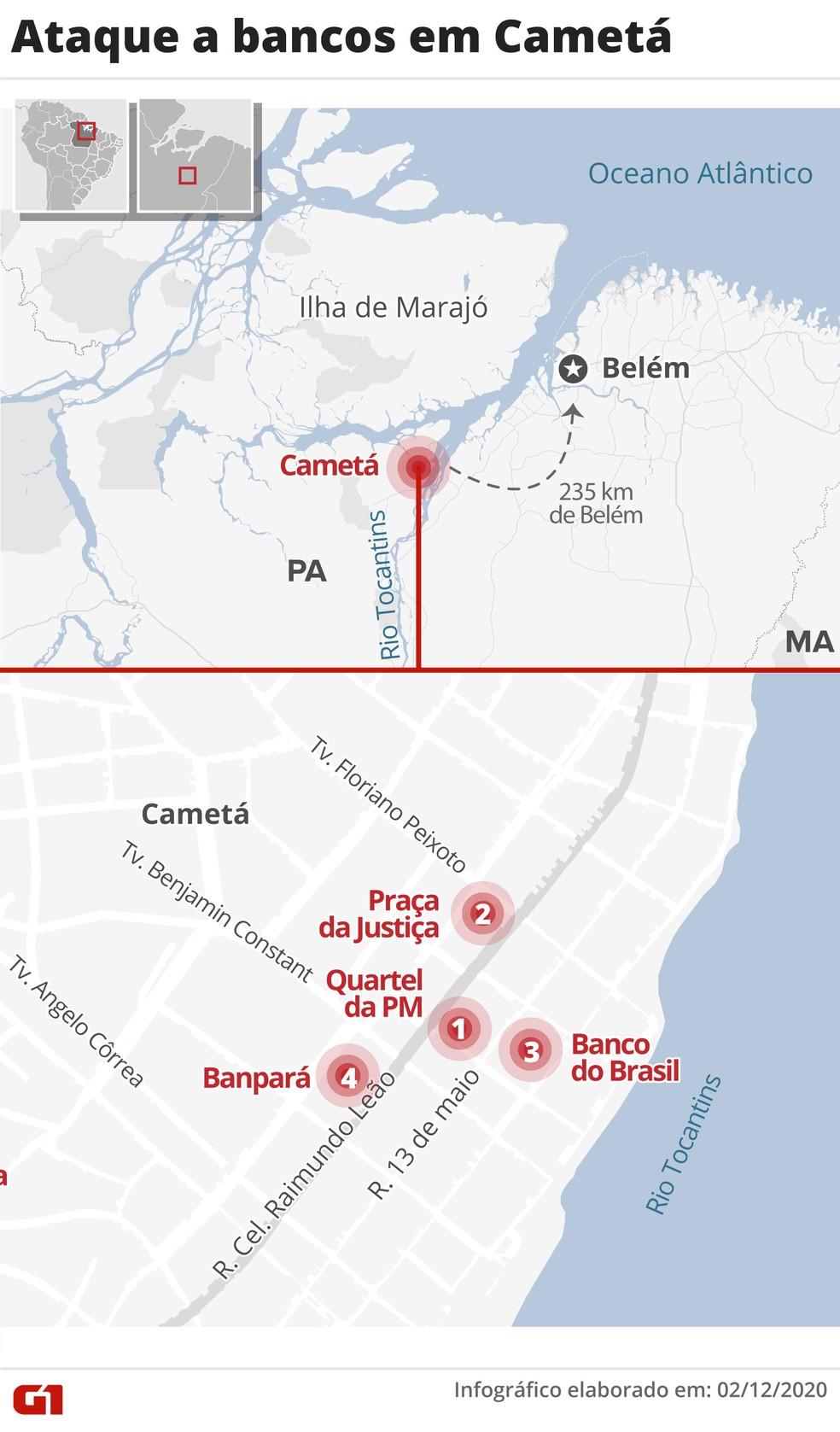 Ataque a bancos em Cametá — Foto: G1