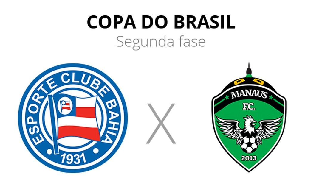 Bahia x Manaus: saiba onde assistir e confira escalações, arbitragem e desfalques | copa do brasil | ge