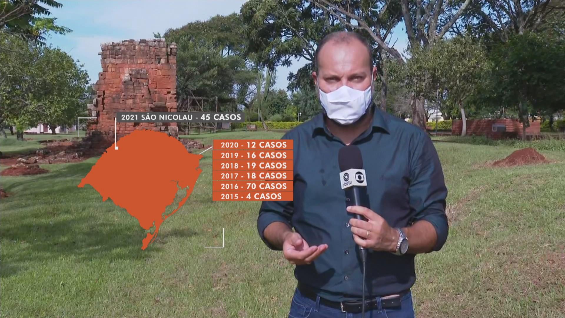 Surto de chikungunya é identificado em São Nicolau