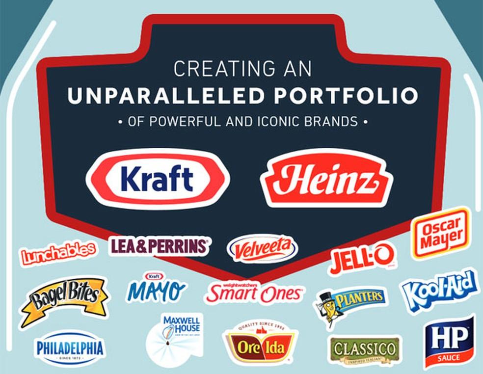 Imagem de divulgação mostra marcas envolvidas na fusão entre Kraft Foods e Heinz — Foto: Divulgação