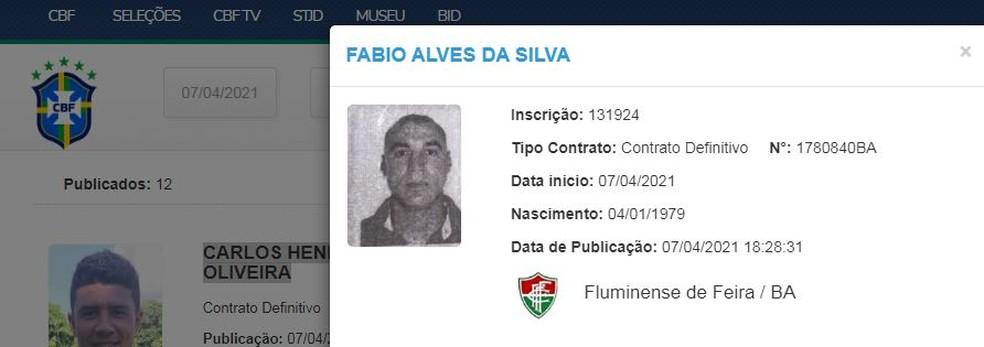 Fábio Bilica, ex-grêmio, é registrado como jogador do Fluminense de Feira — Foto: Reprodução / CBF