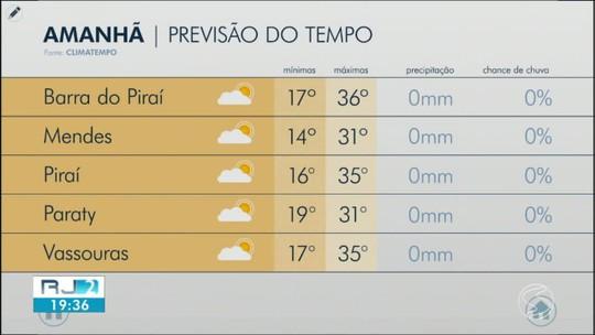 Quarta-feira será de tempo firme e calor no Sul do Rio de Janeiro