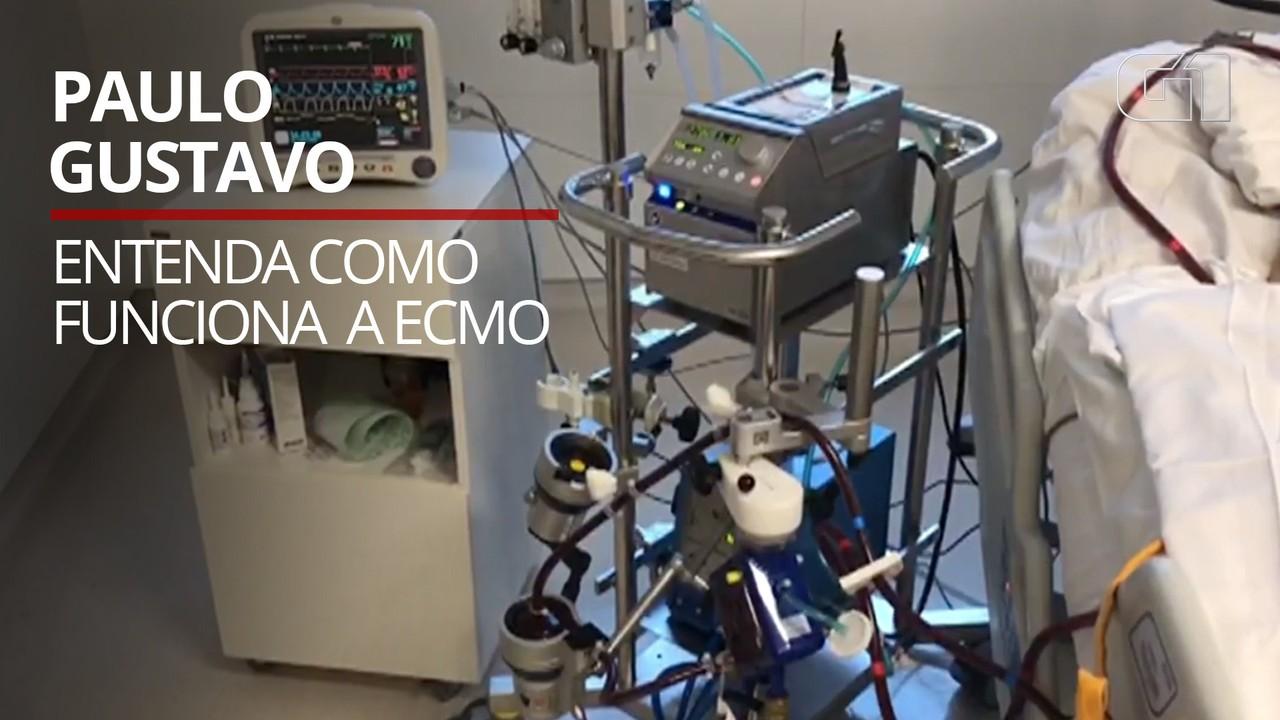 VÍDEO: Entenda como funciona a ECMO, terapia feita em Paulo Gustavo
