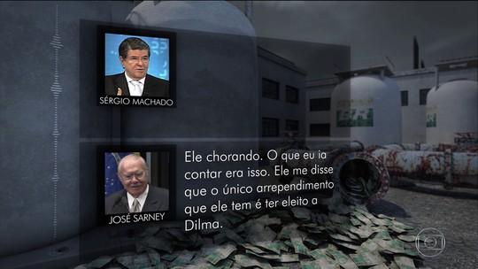 Lula se arrependeu de escolher Dilma, revelam novas gravações