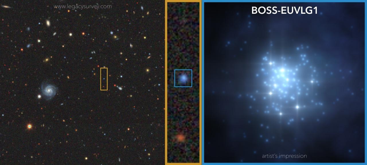 Encontrada primeira galáxia com luminosidade comparável a de um quasar (Foto: DESI Legacy Imaging Surveys/Gabriel Pérez Díaz, SMM (IAC))