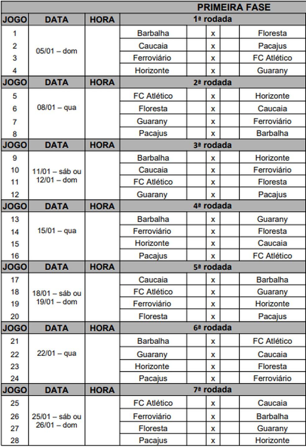 Campeonato Cearense 2020 Confira Tabela Da 1ª Fase Campeonato Cearense Ge