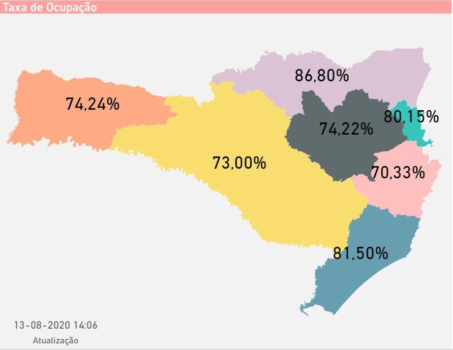 SC tem casos de coronavírus em todas as cidades do estado, segundo boletim