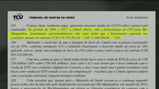 TCU pede explicações sobre contrato entre Fiocruz e empresa cubana