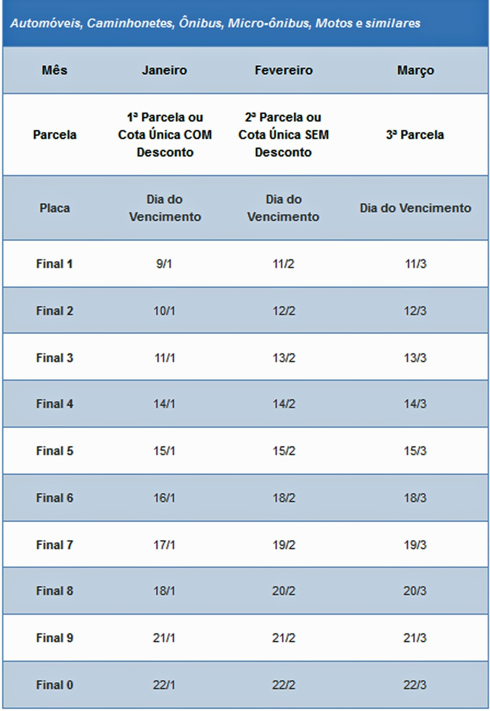 Veja o calendário de pagamento do IPVA — Foto: Reprodução