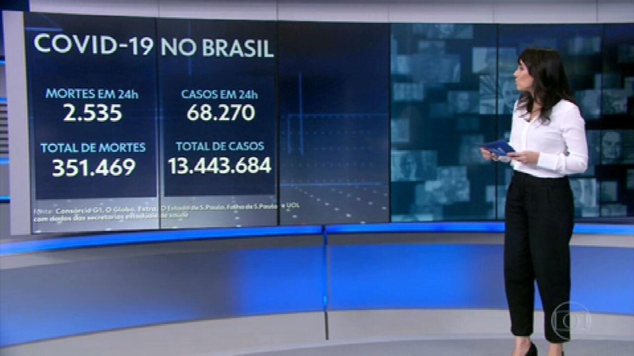 Brasil ultrapassa 350 mil mortes, com média móvel de 3 mil óbitos por dia