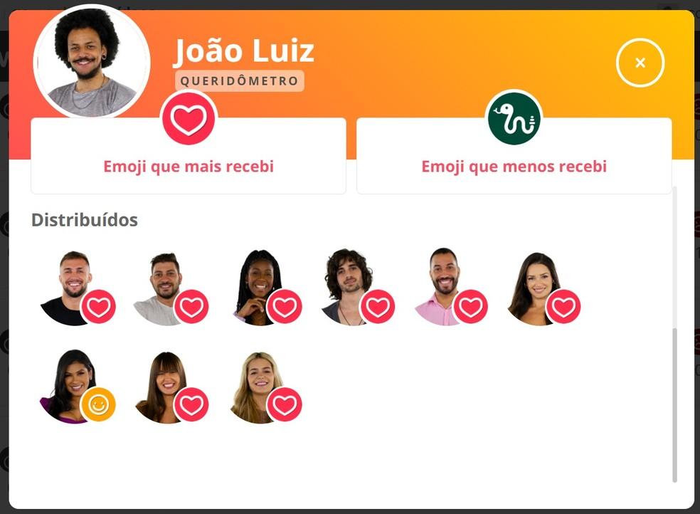 Queridômetro - João Luiz 13/04 — Foto: Globo