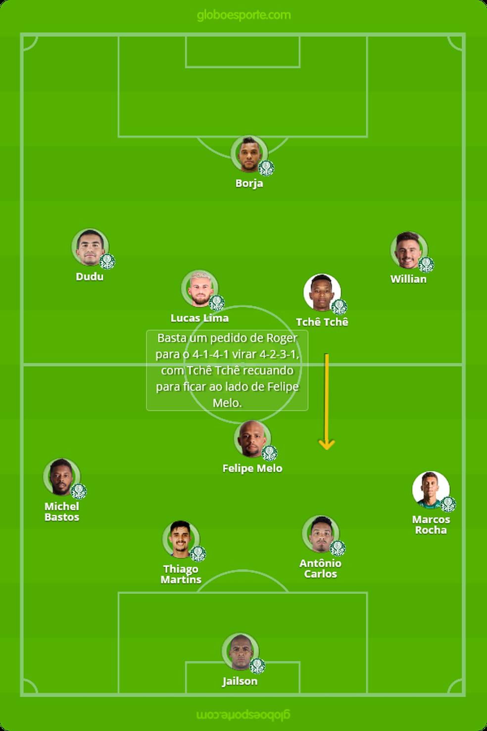 Formação do Palmeiras contra o Mirassol (Foto: GloboEsporte.com)