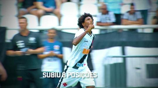 Espião Estatístico analisa o Vasco sem Talles e relembra a passagem de Valentim no Botafogo