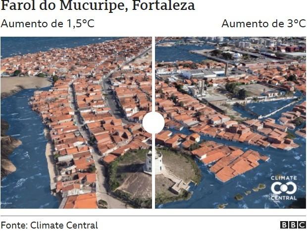 Farol do Mucuripe (Foto: CLIMATE CENTRAL via BBC)