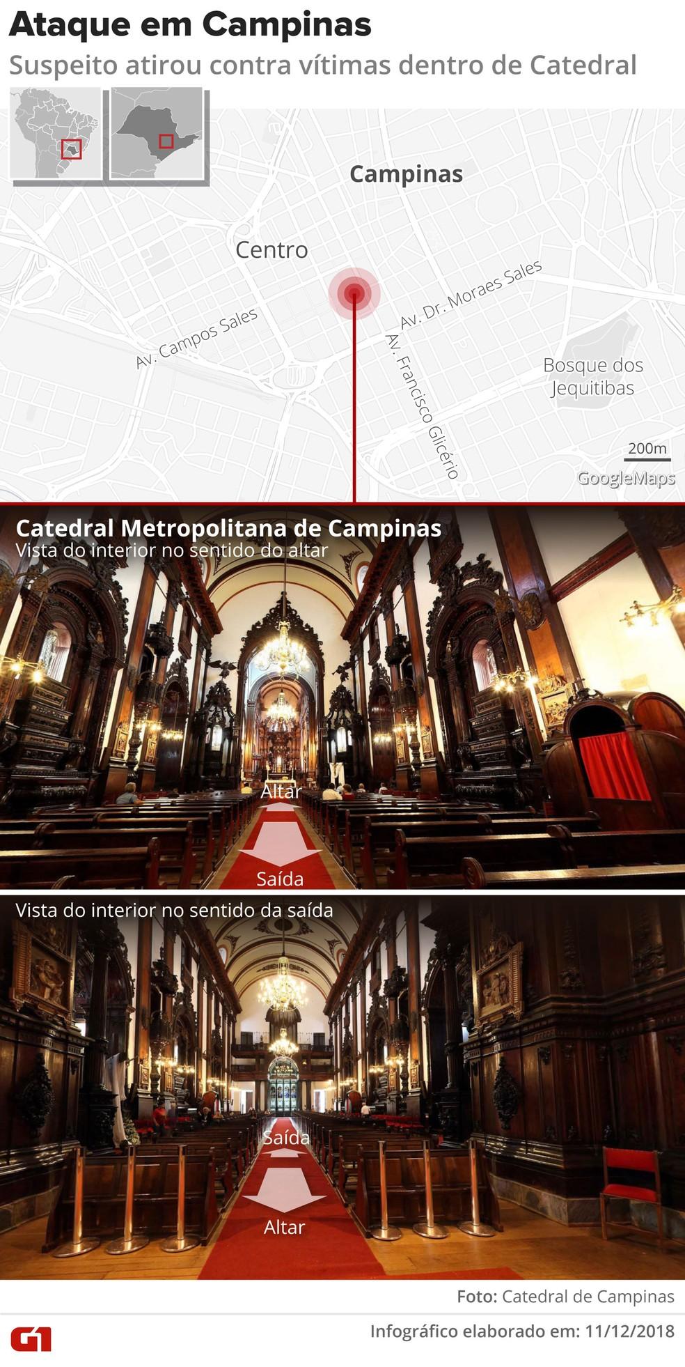 Atirador matou quatro pessoas em igreja de Campinas — Foto: Arte / G1