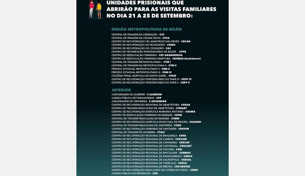 Seap divulga lista de prisões beneficiadas com visita.  — Foto: Agência Pará