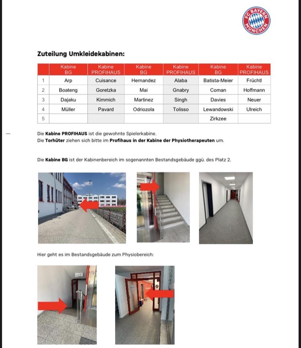 Documento do Bayern de Munique sinaliza acesso de jogadores e divide grupos de trabalho por cabines — Foto: Reprodução