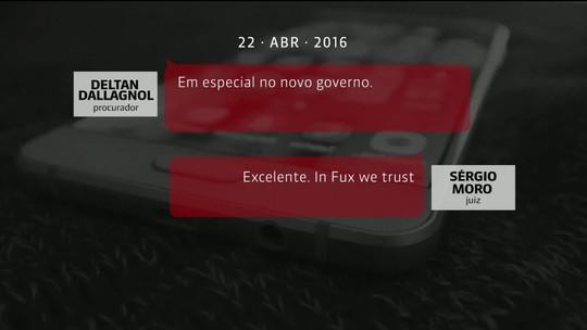 Em nova mensagem divulgada por site, Moro e Dallagnol falam sobre apoio de Fux à Lava-Jato