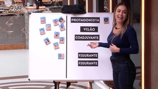 Jogo da Discórdia: Paula escolhe Rodrigo como vilão do BBB19