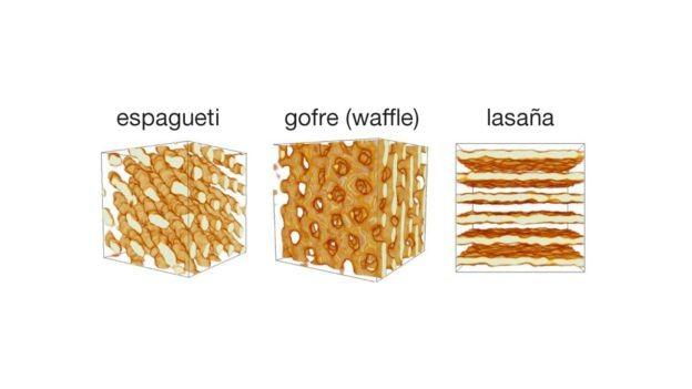 Ilustração da pasta nuclear com estrutura em formato semelhante ao do espaguete, waffle e lasanha (Foto: Astrociência de materiais e pasta nuclear/Caplan via BBC News Brasil)
