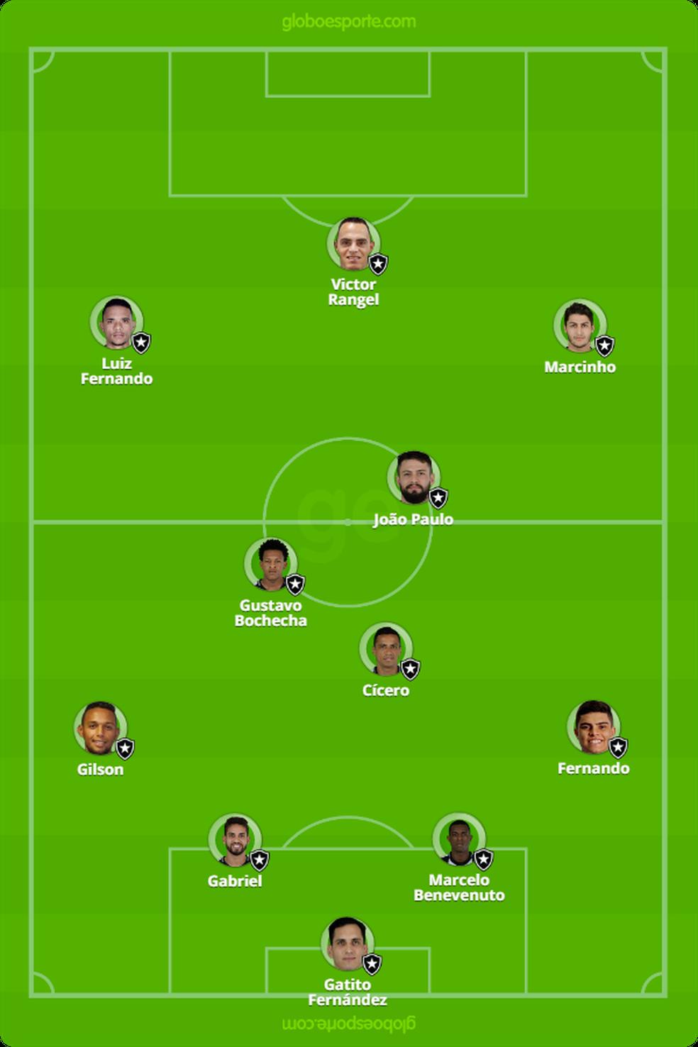 Provável Botafogo contra o São Paulo — Foto: GloboEsporte.com