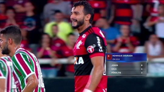 """Comentaristas analisam vaias a Dourado: """"Flamengo não ajuda centroavante"""""""