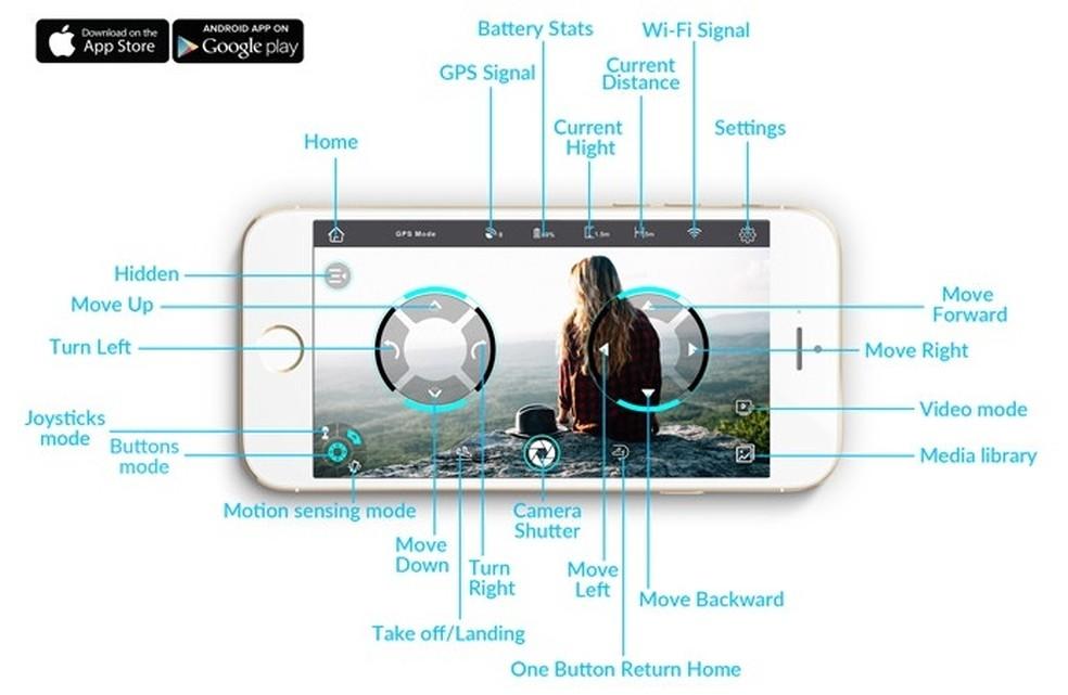 Drone pode ser controlado por app; voo pode ser acompanhado ao vivo pela tela (Foto: Divulgação/Kickstarter)