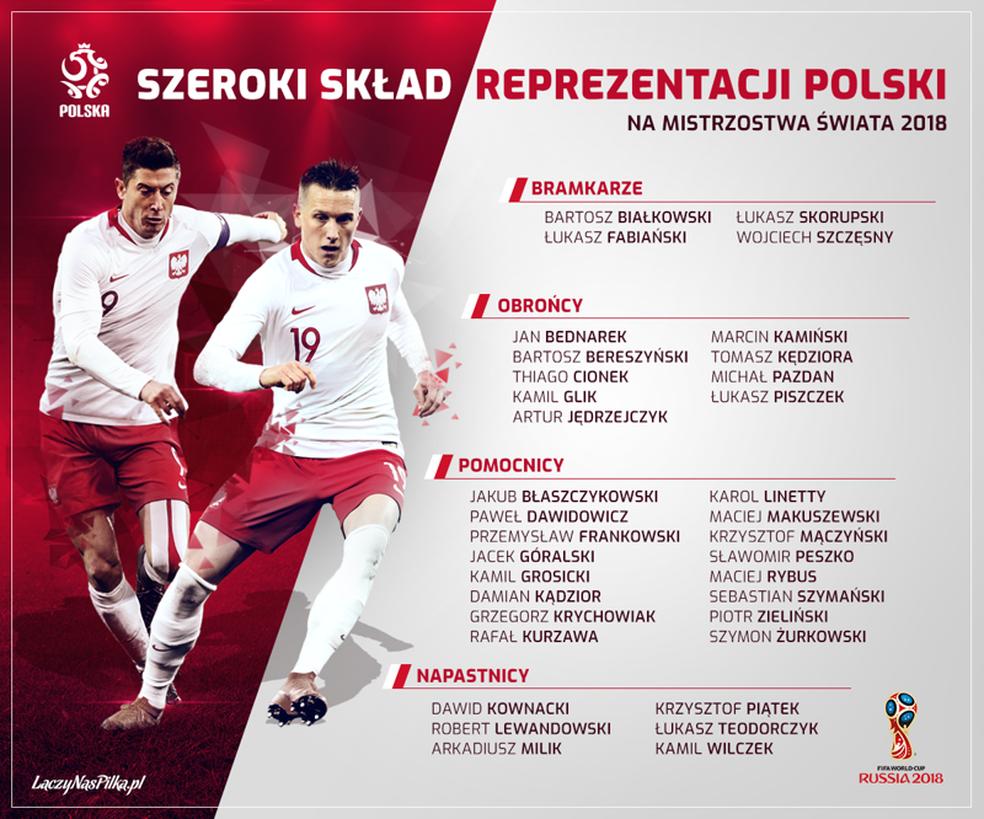 Convocação Polônia Copa do Mundo (Foto: Divulgação)