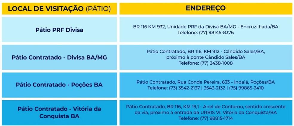 Veículos do leilão da PRF poderão ser examinados pelos interessados nos dias 13 e 14 de julho em postos da PRF no sudoeste da Bahia — Foto: Divulgação/PRF