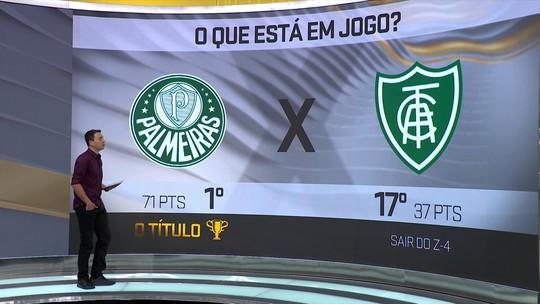 Seleção SporTV avalia o que está em jogo nas partidas da 36ª rodada do Brasileirão