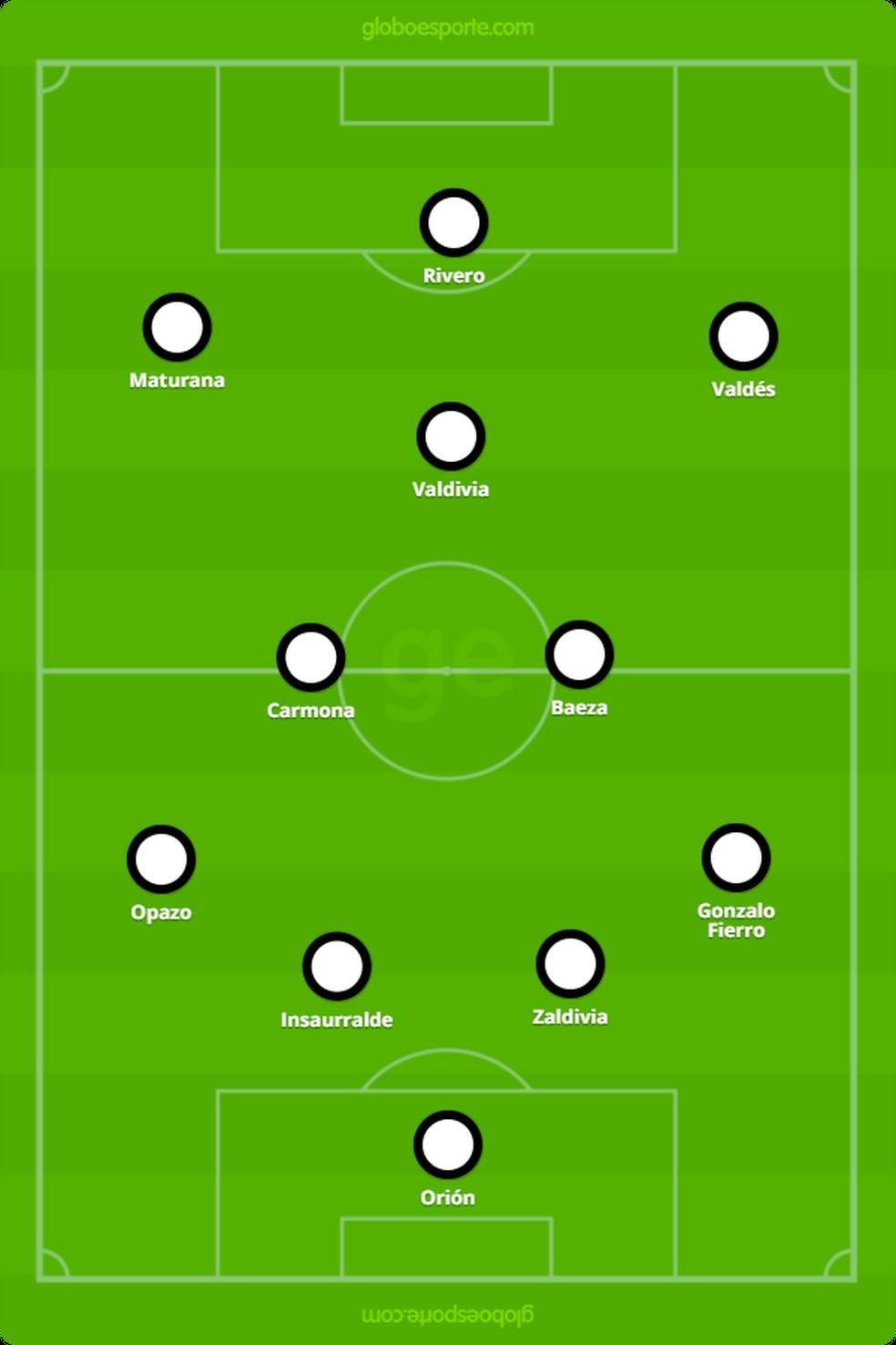 Colo-Colo já utilizou diferentes esquemas táticos nesta temporada (Foto: GloboEsporte)