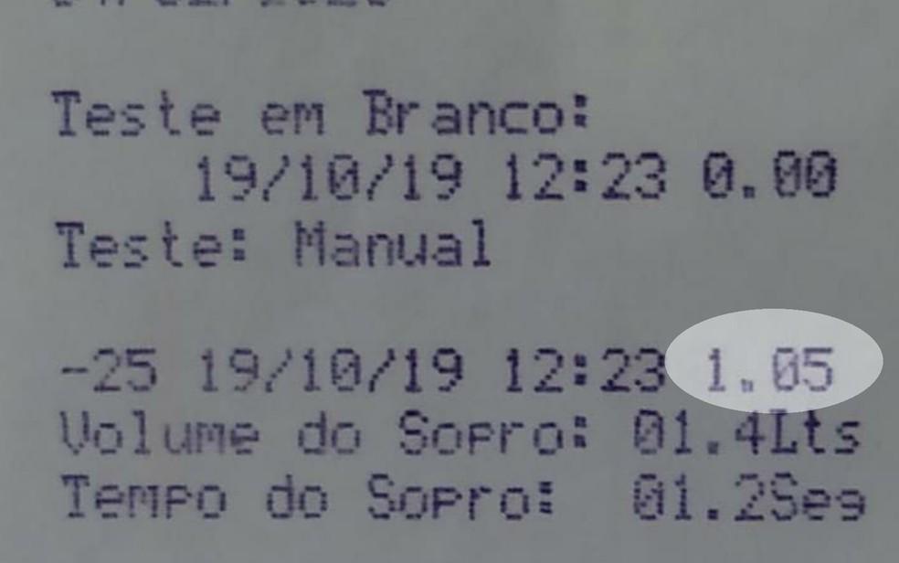 Teste do bafômetro aponta que padrasto estava bêbado — Foto: PRF/Divulgação