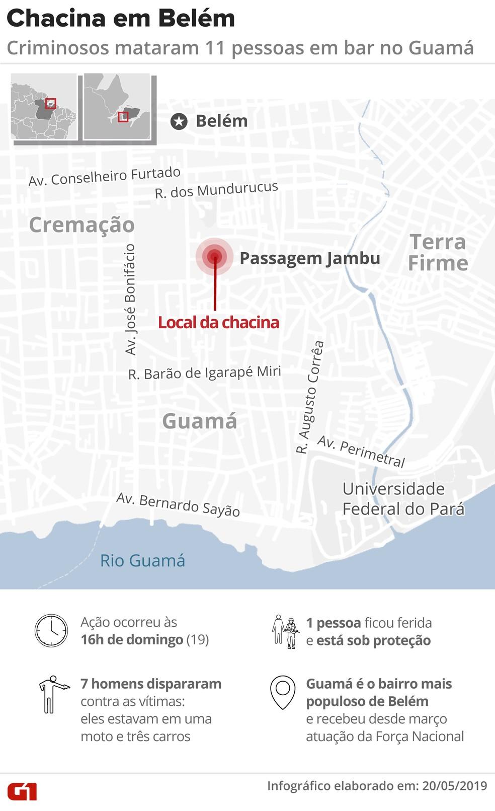 Chacina em Belém - Local: crime ocorreu em bar no Guamá, bairro da periferia de Belém. — Foto: Arte: G1