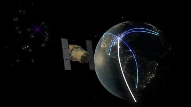 Telescópios de espectroscopia nuclear e observações de raio-X e ultravioleta foram usados para identificar a origem da partícula (Foto: UNIVERSIDADE PENN STATE/AMON/NATE FOLLMER via BBC)