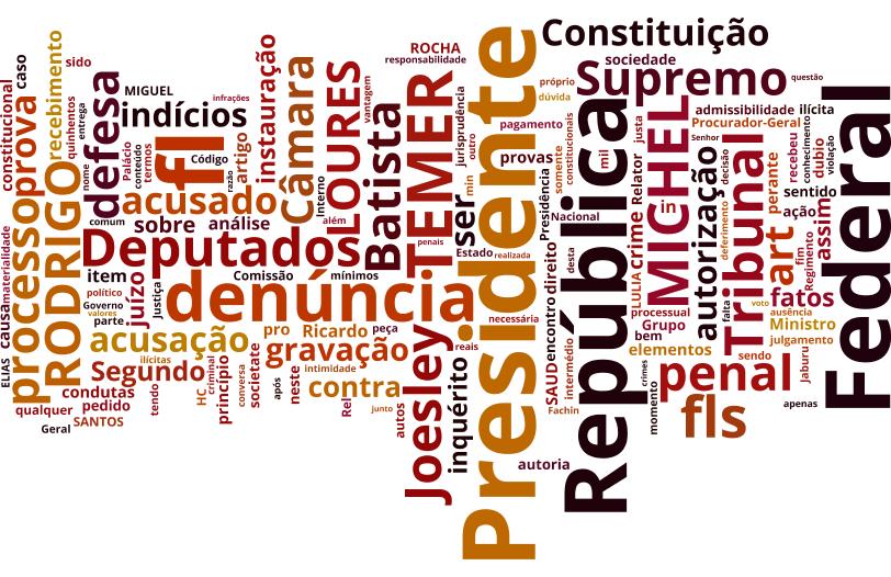 Palavras mais usadas pelo relator da denúncia contra Temer na CCJ