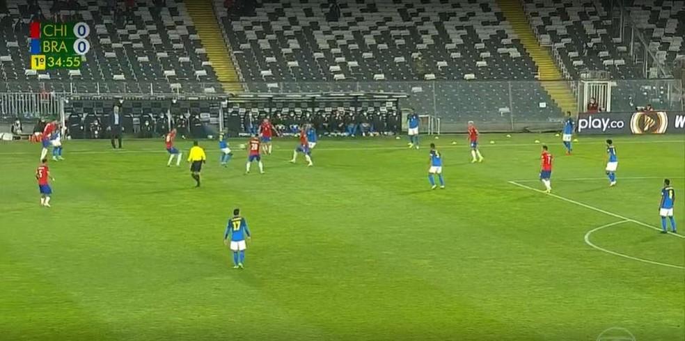 Oito chilenos pressionam a saída de lateral da Seleção — Foto: Reprodução